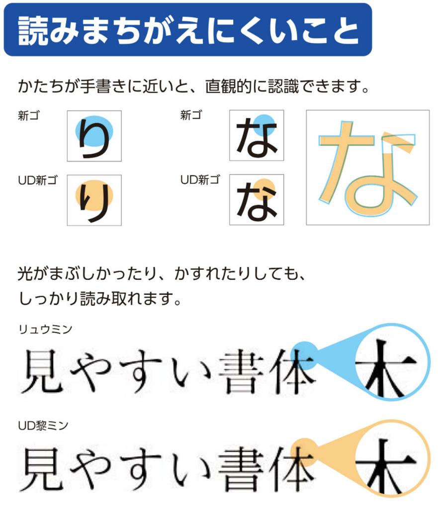 f:id:mojiru:20170712171507j:plain