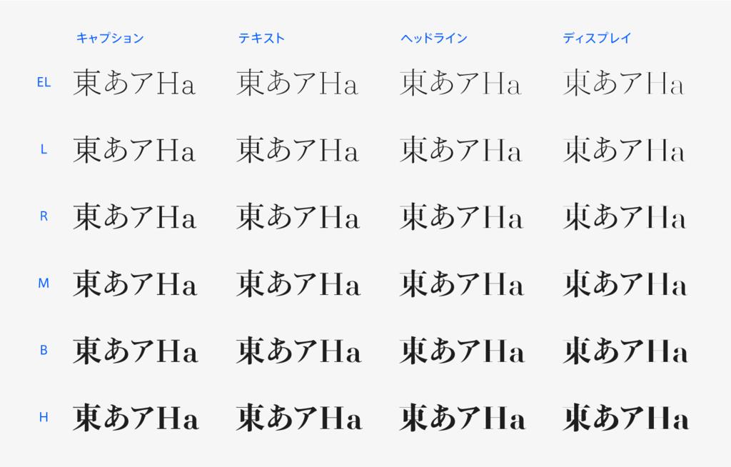 f:id:mojiru:20170724152549p:plain