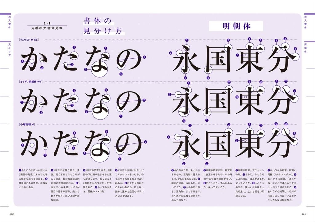 f:id:mojiru:20170801164427j:plain