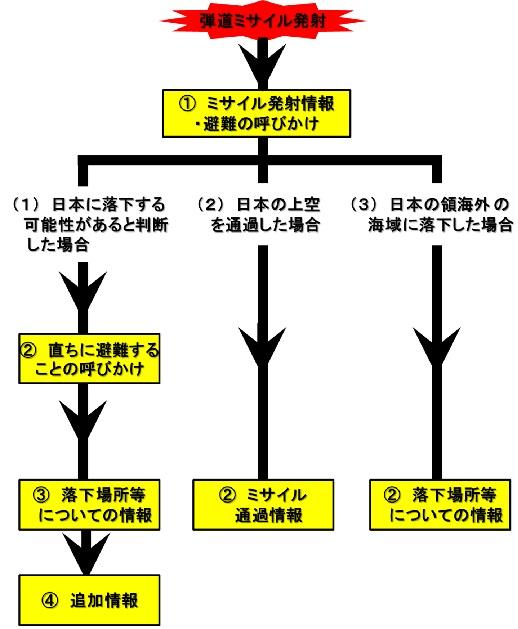 f:id:mojiru:20170829083429j:plain