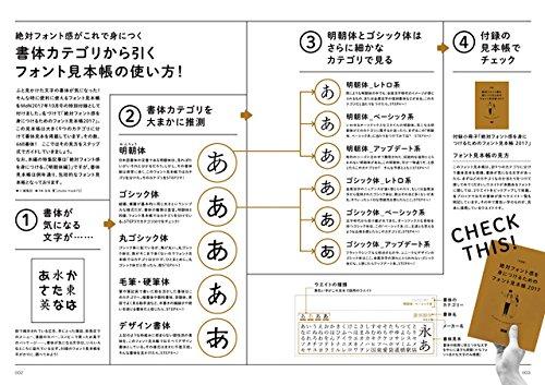 f:id:mojiru:20170911141331j:plain