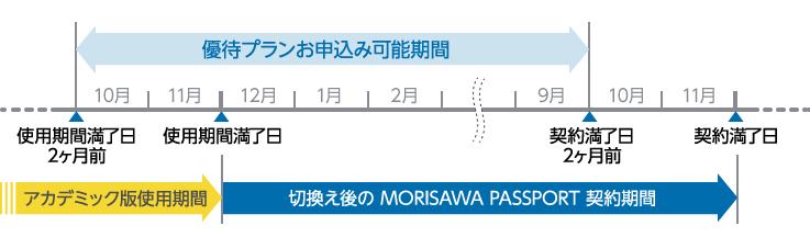 f:id:mojiru:20170913140249p:plain