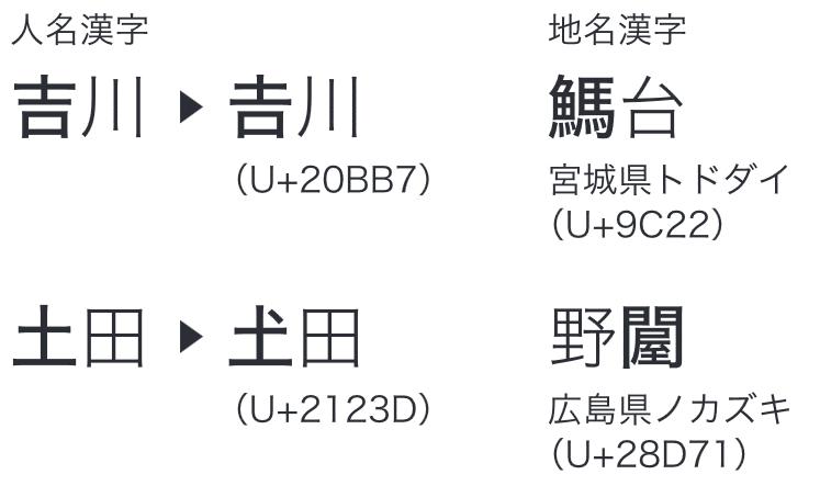 ヒラギノ角ゴ ProN収録文字サンプル