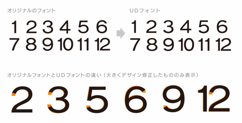 f:id:mojiru:20171110172322p:plain