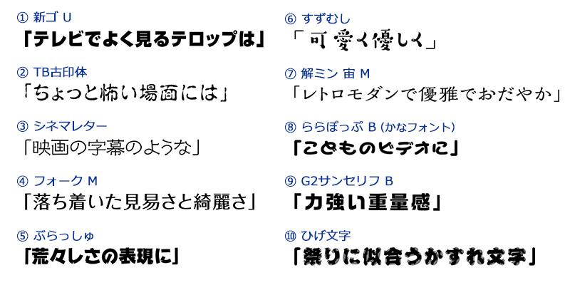 f:id:mojiru:20171115110807j:plain