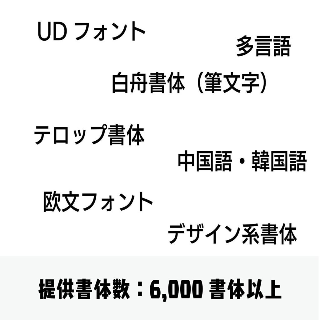 f:id:mojiru:20171122161657j:plain