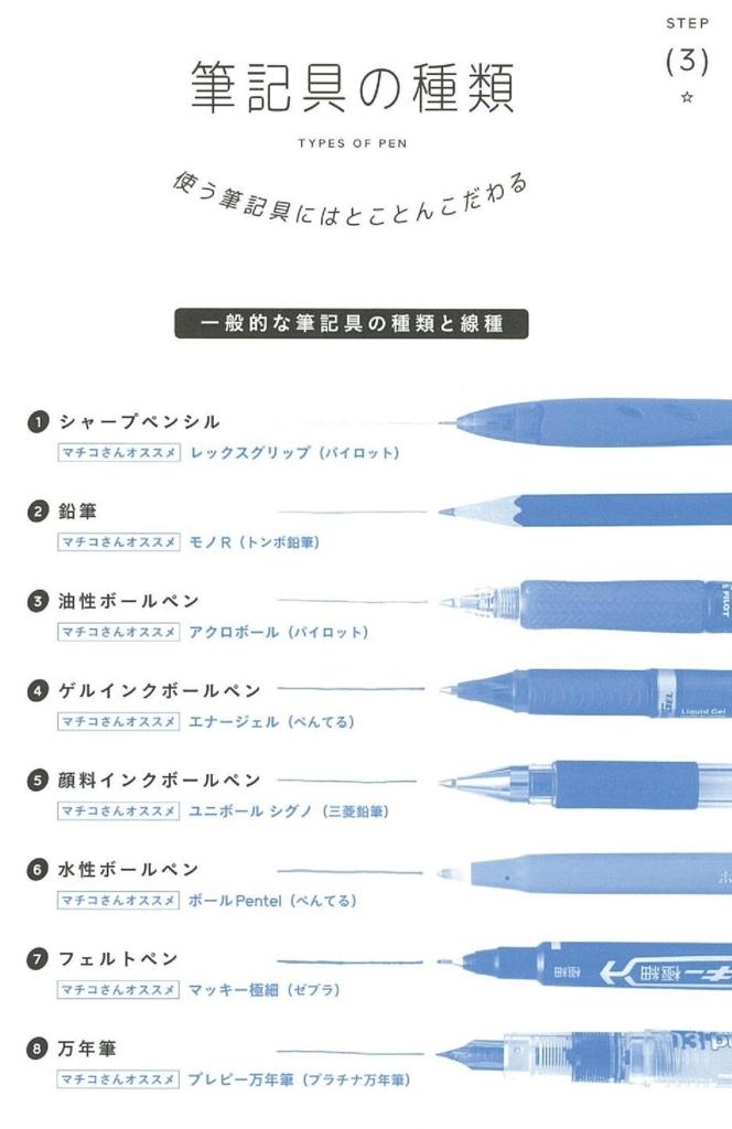 f:id:mojiru:20171222084039j:plain