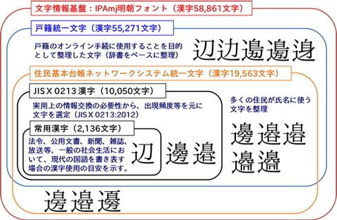 f:id:mojiru:20171225163423j:plain