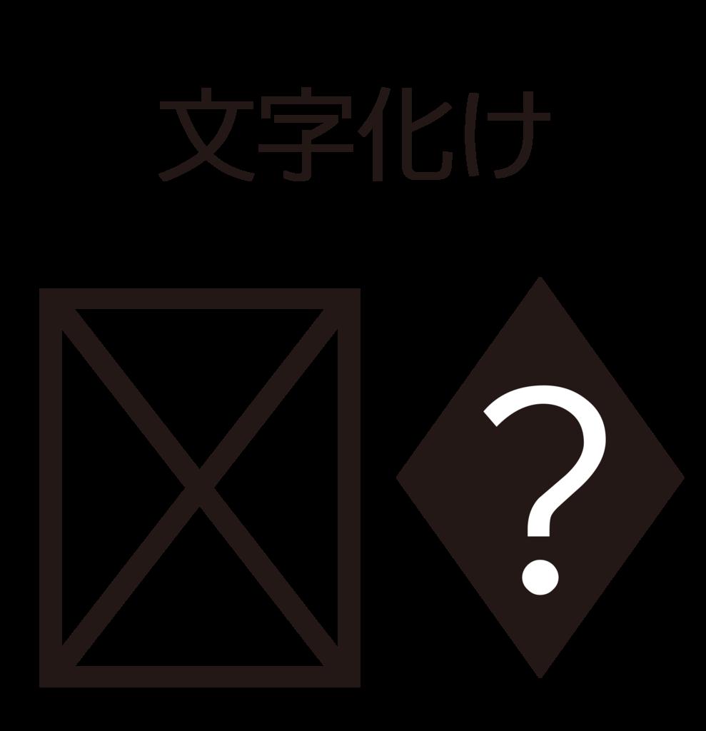 f:id:mojiru:20171228103241p:plain