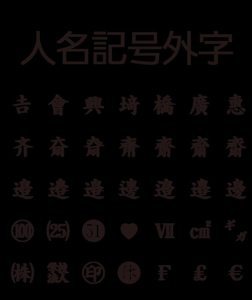 f:id:mojiru:20171228104207p:plain