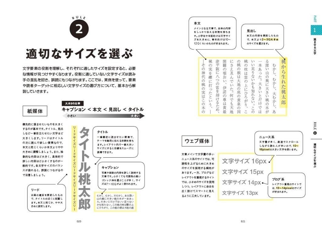 f:id:mojiru:20180110172404j:plain