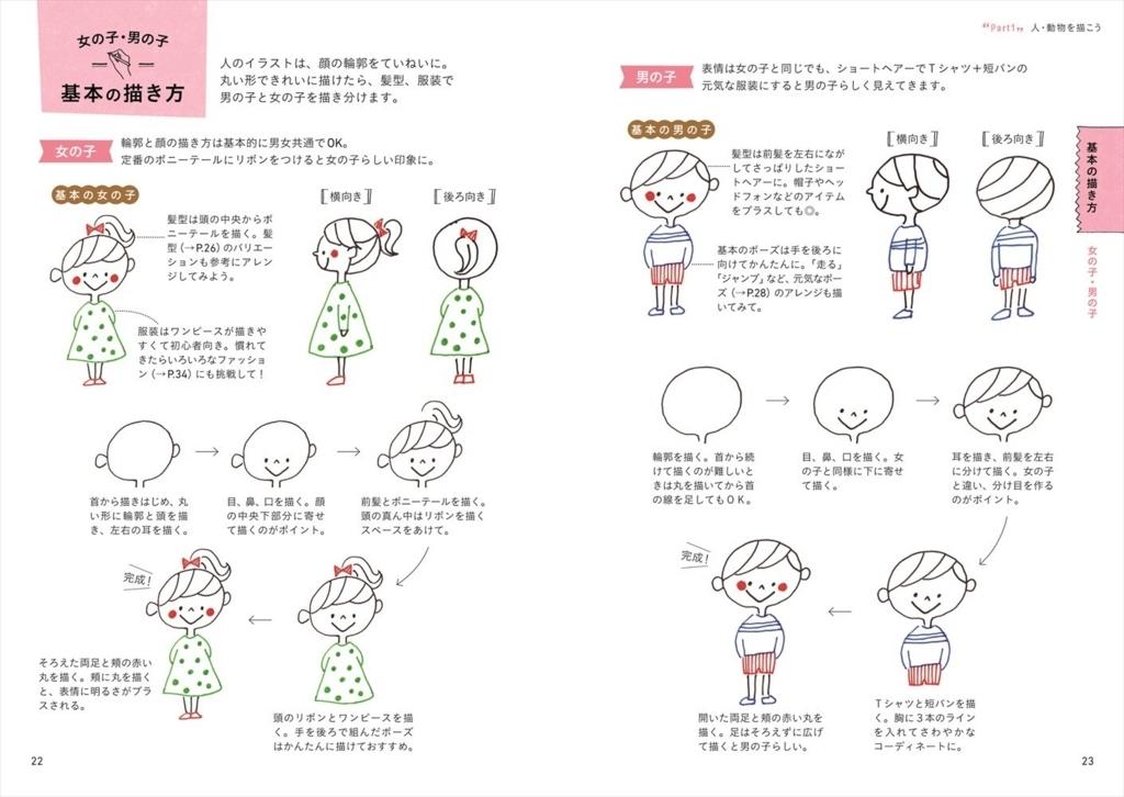f:id:mojiru:20180207100705j:plain