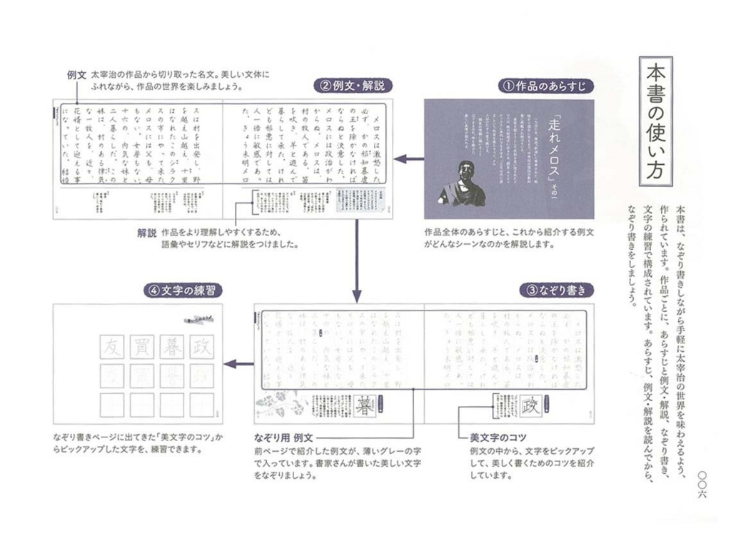 f:id:mojiru:20180209101426j:plain