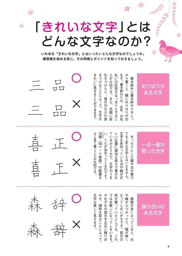 f:id:mojiru:20180209104251j:plain