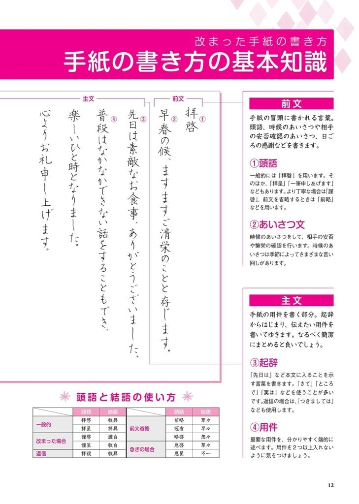 f:id:mojiru:20180209104301j:plain