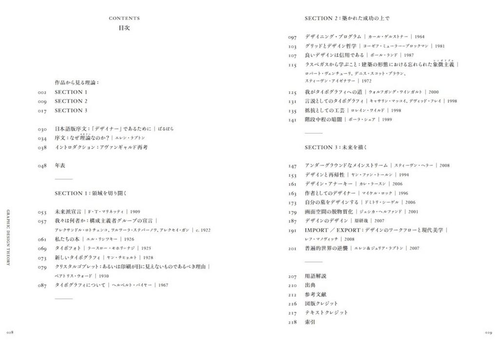 f:id:mojiru:20180320082549j:plain