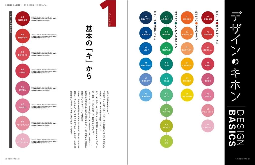 f:id:mojiru:20180326161006j:plain