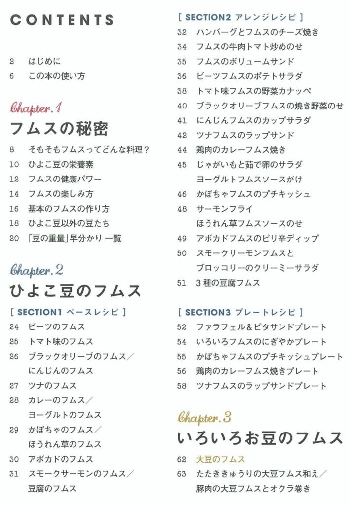 f:id:mojiru:20180407124752j:plain
