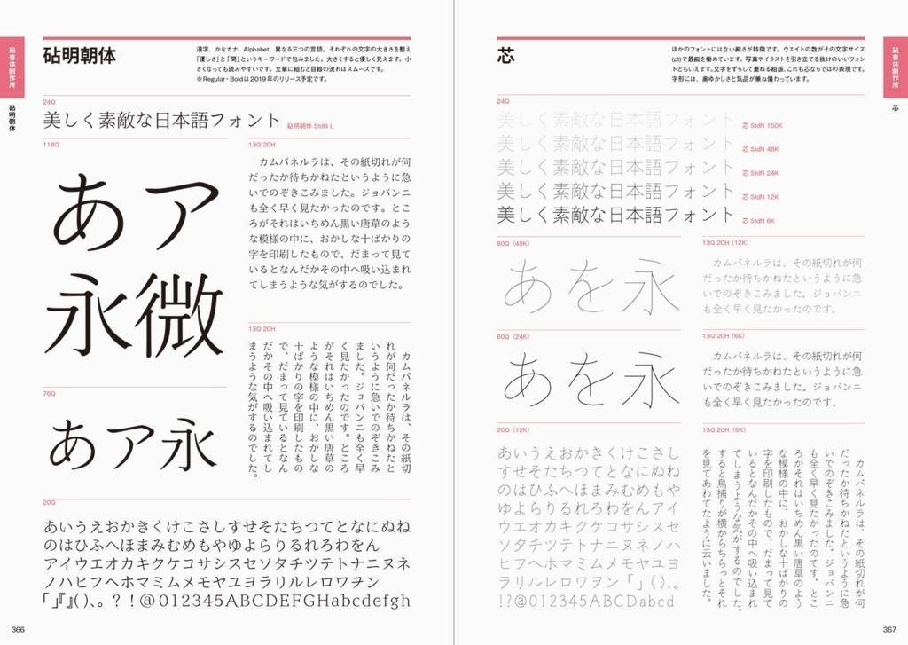 f:id:mojiru:20180413165457j:plain