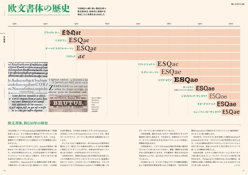 f:id:mojiru:20180419081759j:plain