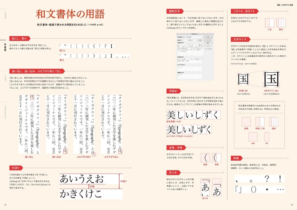 f:id:mojiru:20180419081803j:plain