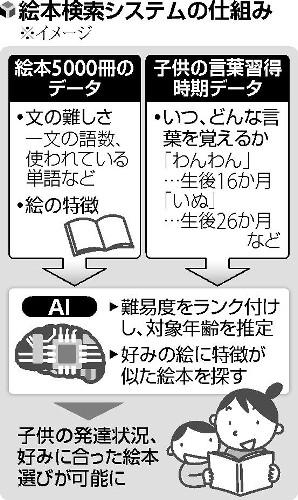 f:id:mojiru:20180420210624j:plain