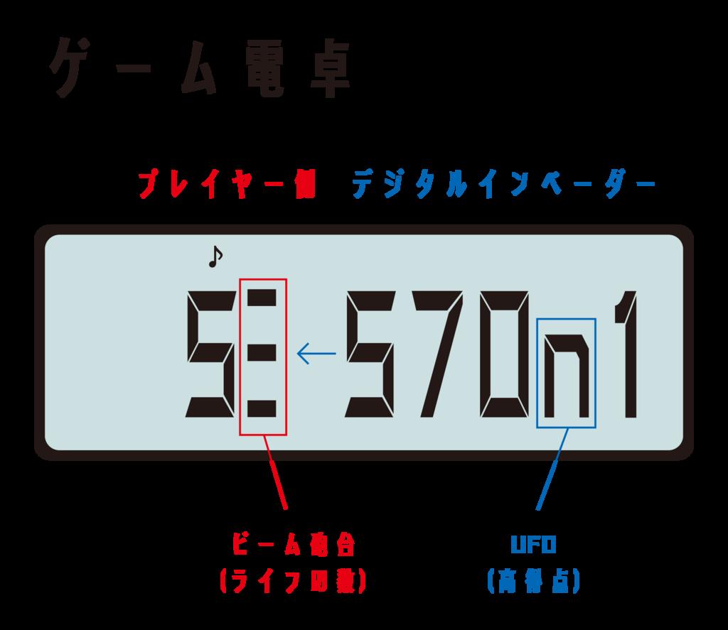 f:id:mojiru:20180502085840p:plain
