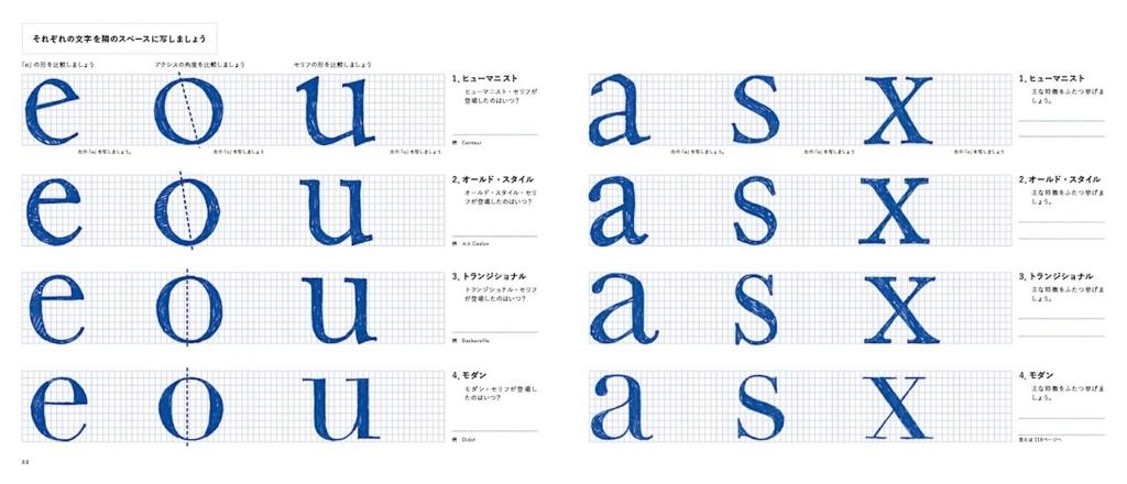 f:id:mojiru:20180516181633j:plain