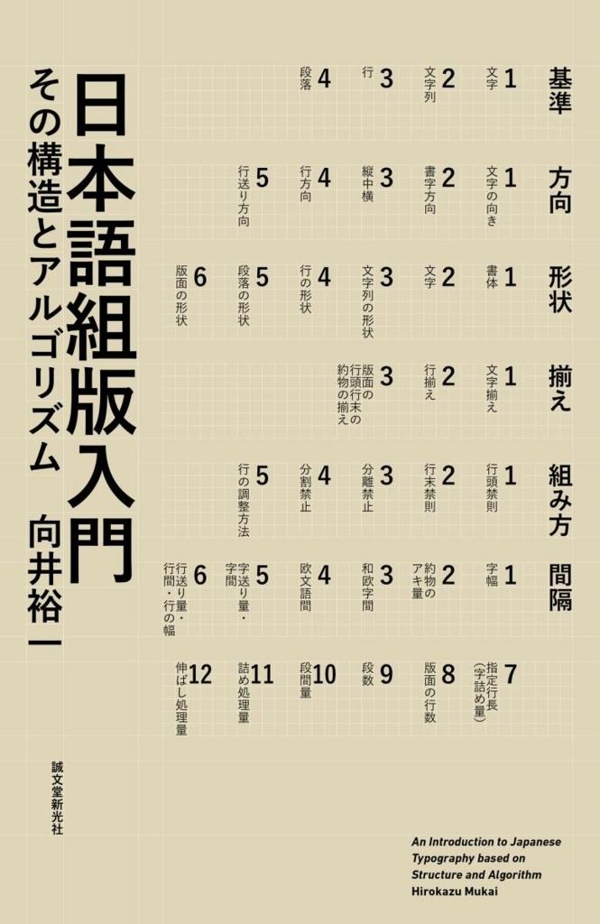 f:id:mojiru:20180519104835j:plain