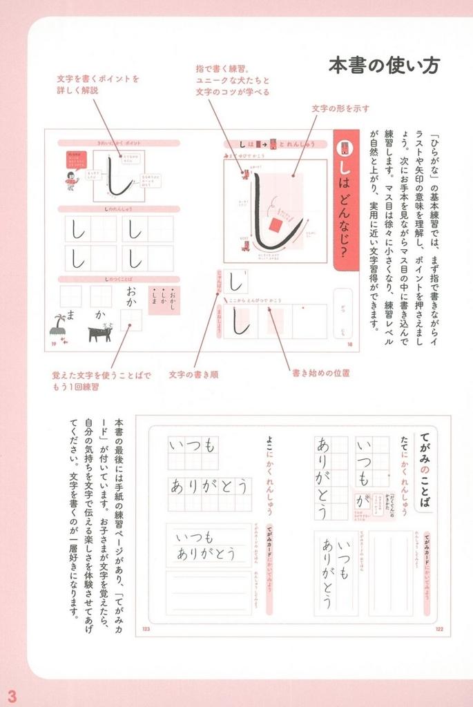 f:id:mojiru:20180531170447j:plain