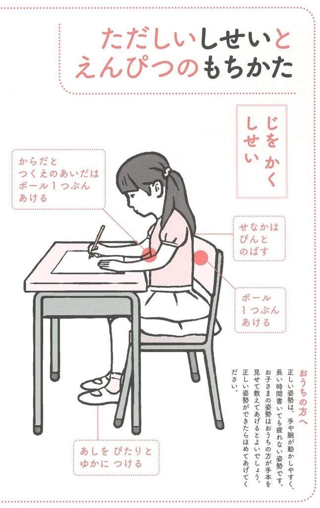 f:id:mojiru:20180531170452j:plain