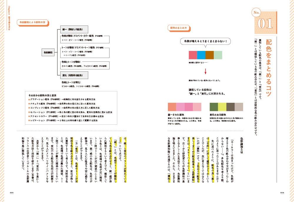 f:id:mojiru:20180605082926j:plain