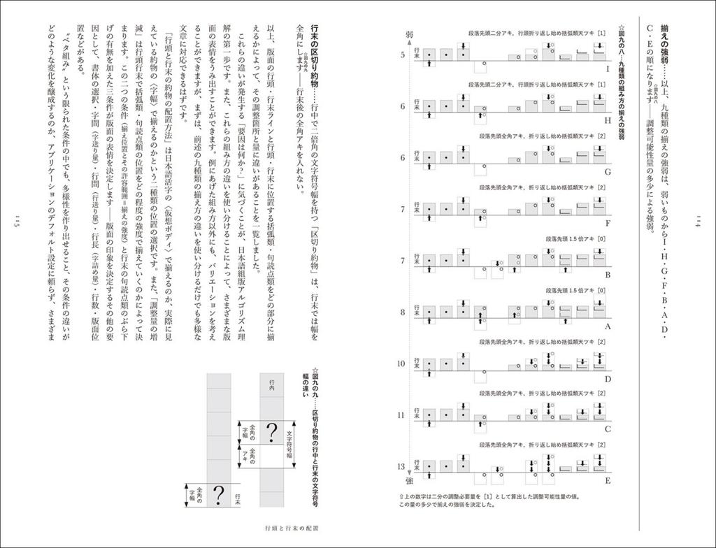 f:id:mojiru:20180613091521j:plain