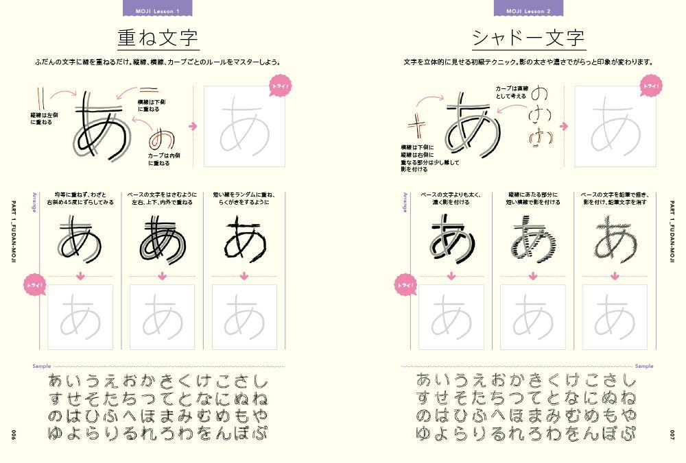 f:id:mojiru:20180615125013j:plain