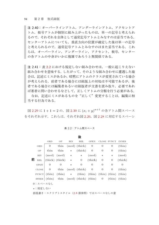 f:id:mojiru:20180622144209p:plain