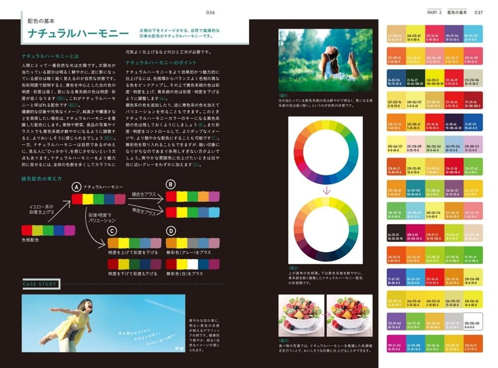 f:id:mojiru:20180627130435j:plain