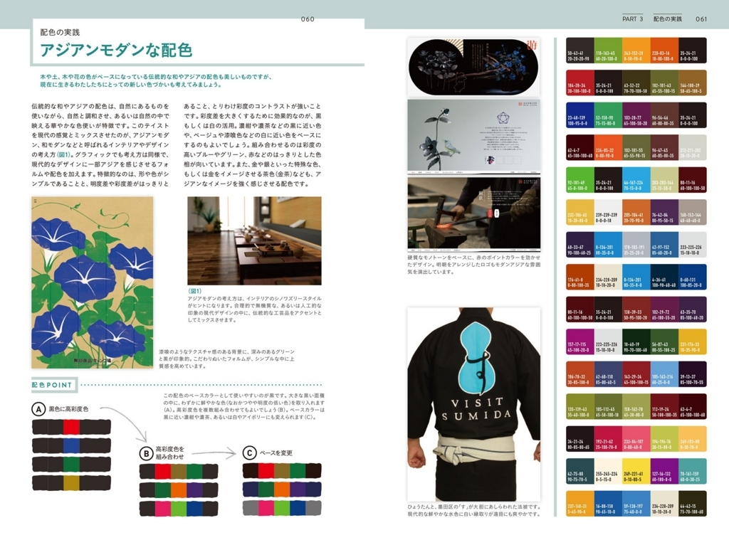 f:id:mojiru:20180627130446j:plain