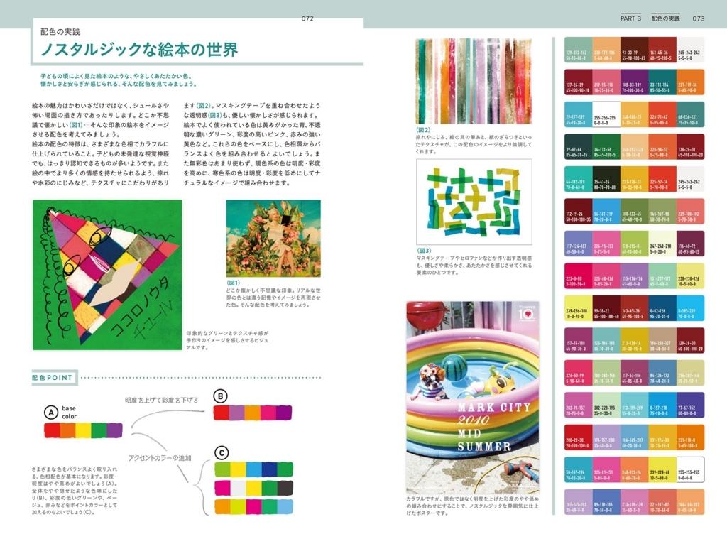 f:id:mojiru:20180627130449j:plain