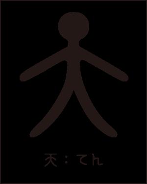 f:id:mojiru:20180725105129p:plain