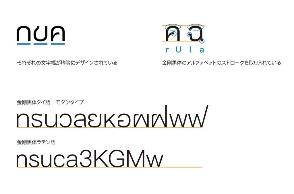 f:id:mojiru:20180726113651j:plain