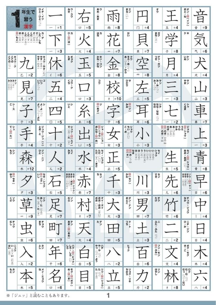 f:id:mojiru:20180814104805j:plain