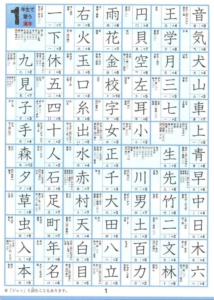 f:id:mojiru:20180814105133j:plain