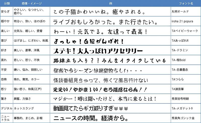 f:id:mojiru:20180827102312j:plain