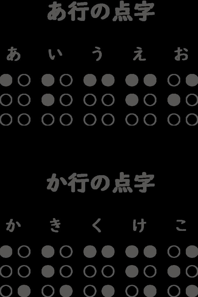 f:id:mojiru:20180919173502p:plain