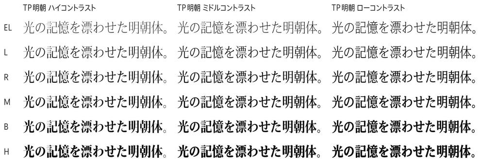 f:id:mojiru:20181002103506j:plain
