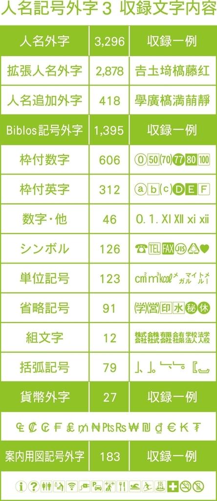 f:id:mojiru:20181004101757j:plain
