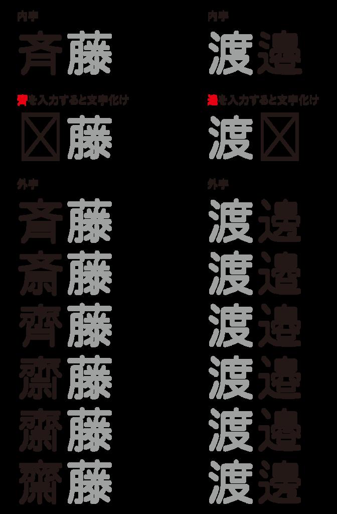 f:id:mojiru:20181004125918p:plain