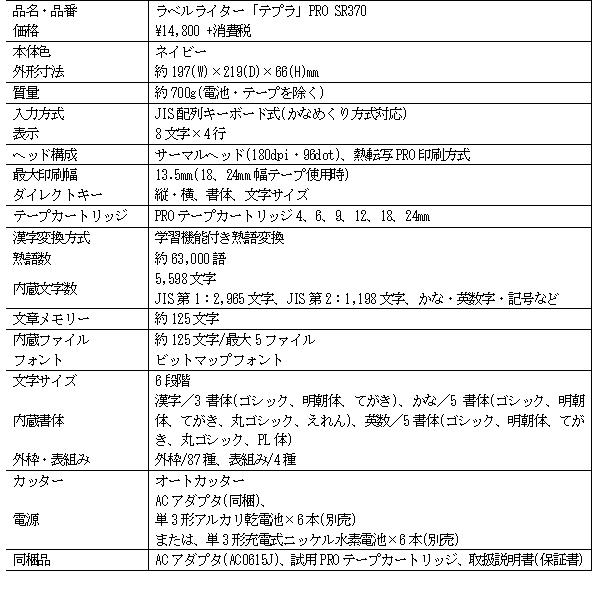 f:id:mojiru:20181012170006p:plain
