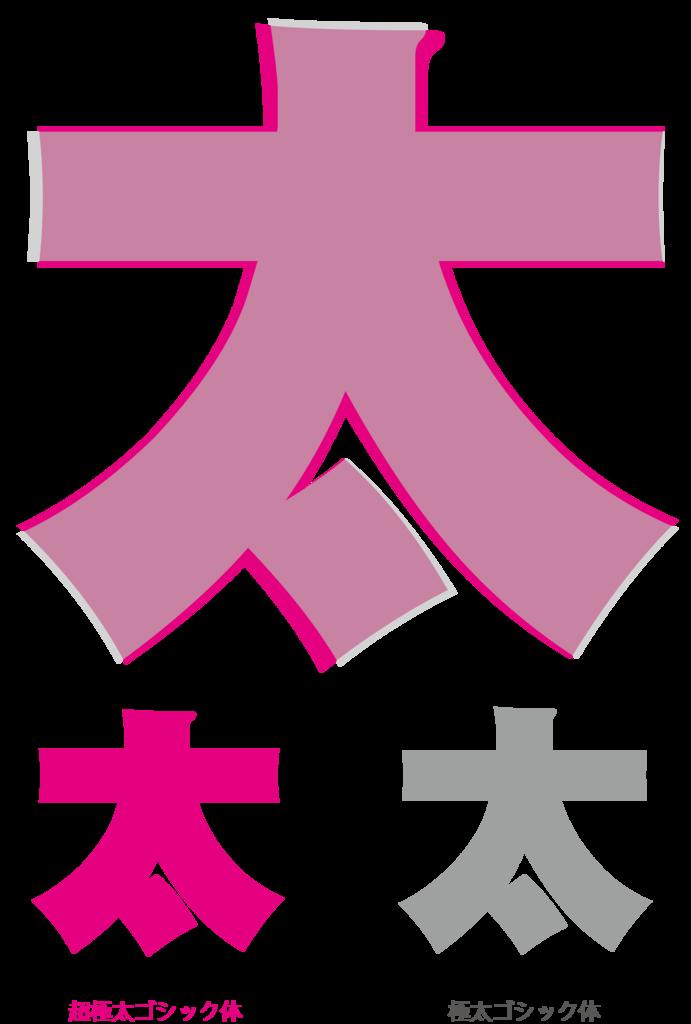 f:id:mojiru:20181019083320p:plain