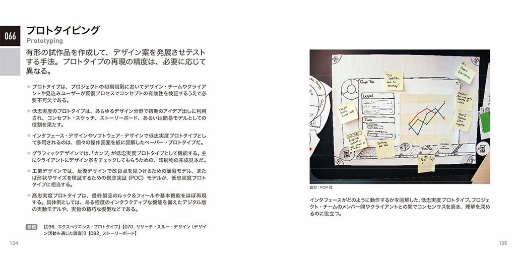 f:id:mojiru:20181029083040j:plain